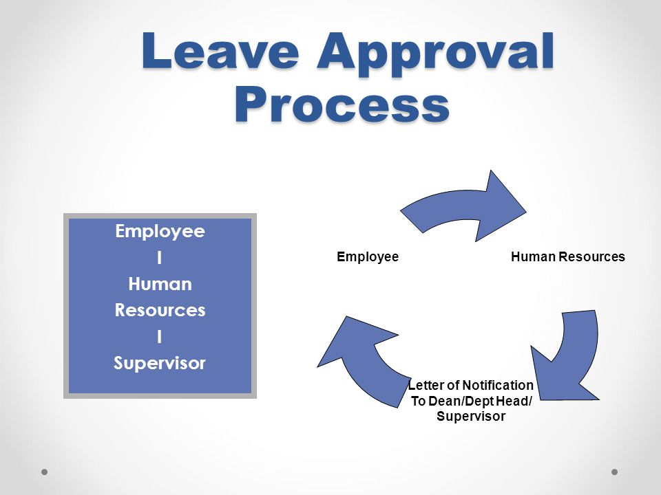 Leave Approval Process
