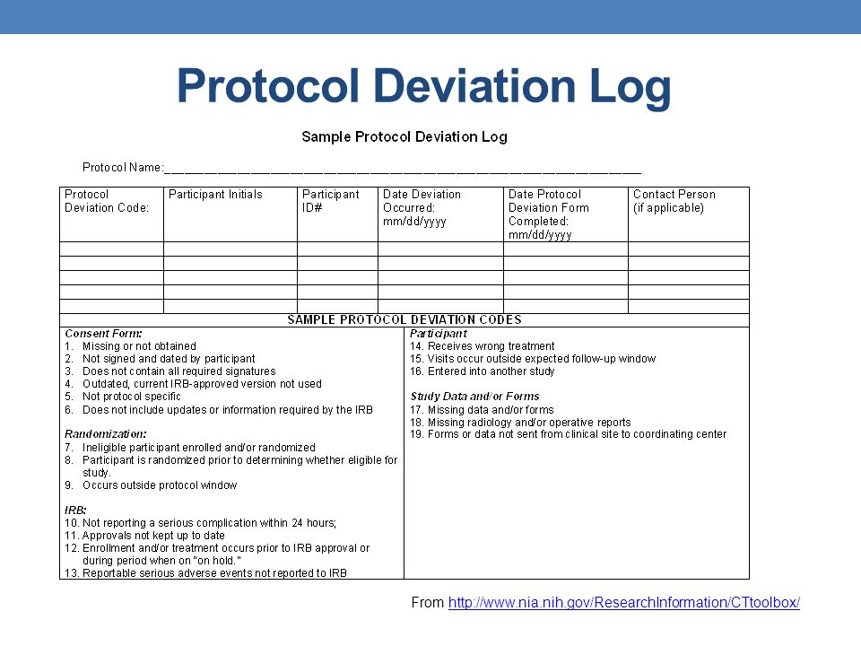 Protocol deviation log template image collections for Protocol synopsis template