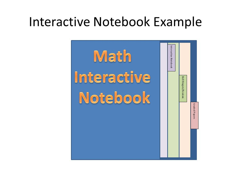 THE INTERACTIVE NOTEBOOK Ppt Video Online Download