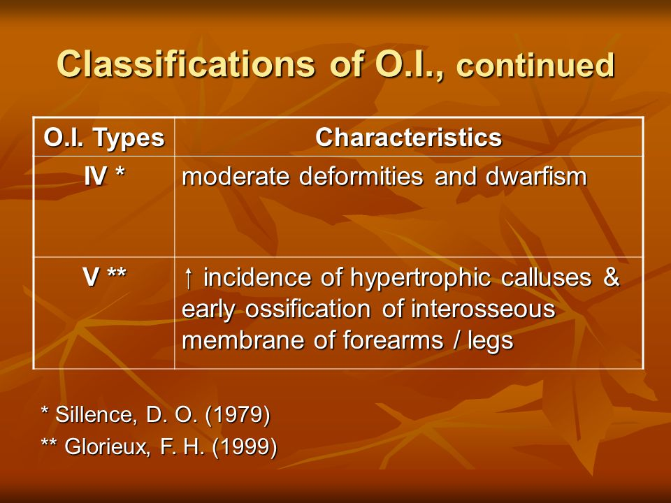 Classifications of O.I., continued