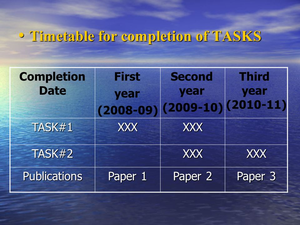 Timetable for completion of TASKS