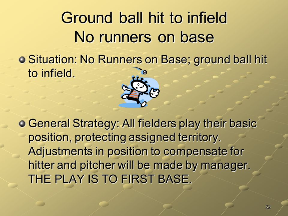 Ground ball hit to infield No runners on base