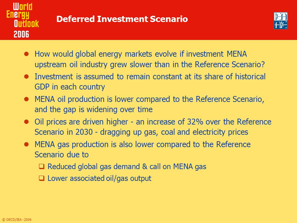 Deferred Investment Scenario