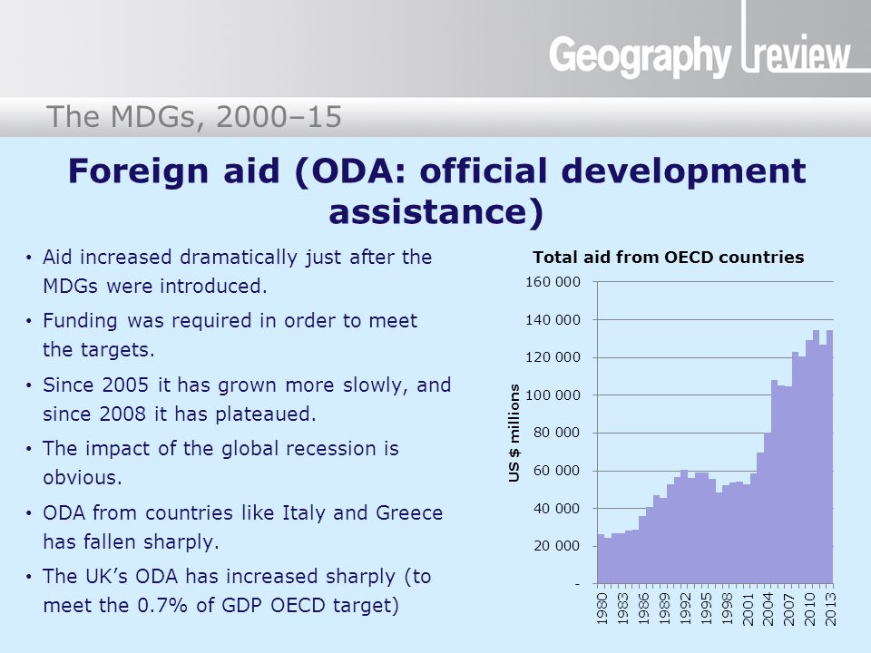 Foreign aid (ODA: official development assistance)