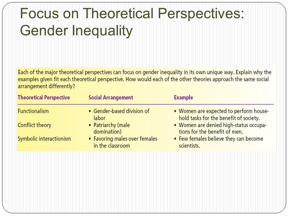 gender inequality functionalist perspective