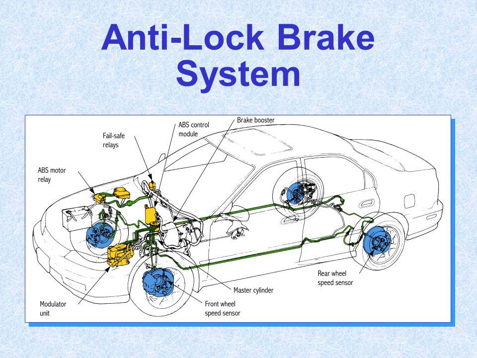 Anti Lock Brake System on Engine Diagram For 3 1