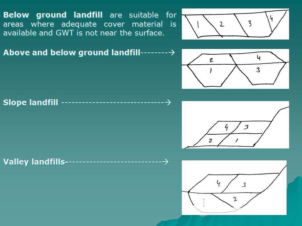 Below ground landfill are suitable for areas where adequate cover material is available and GWT is not near the surface.