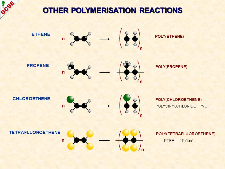 OTHER POLYMERISATION REACTIONS