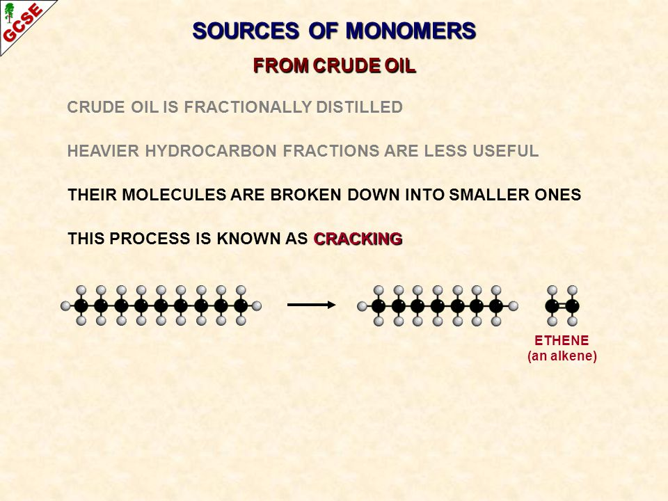 SOURCES OF MONOMERS FROM CRUDE OIL CRUDE OIL IS FRACTIONALLY DISTILLED