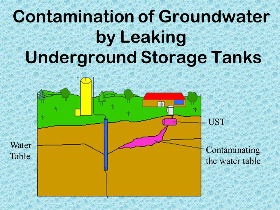 Contamination of Groundwater by Leaking Underground Storage Tanks