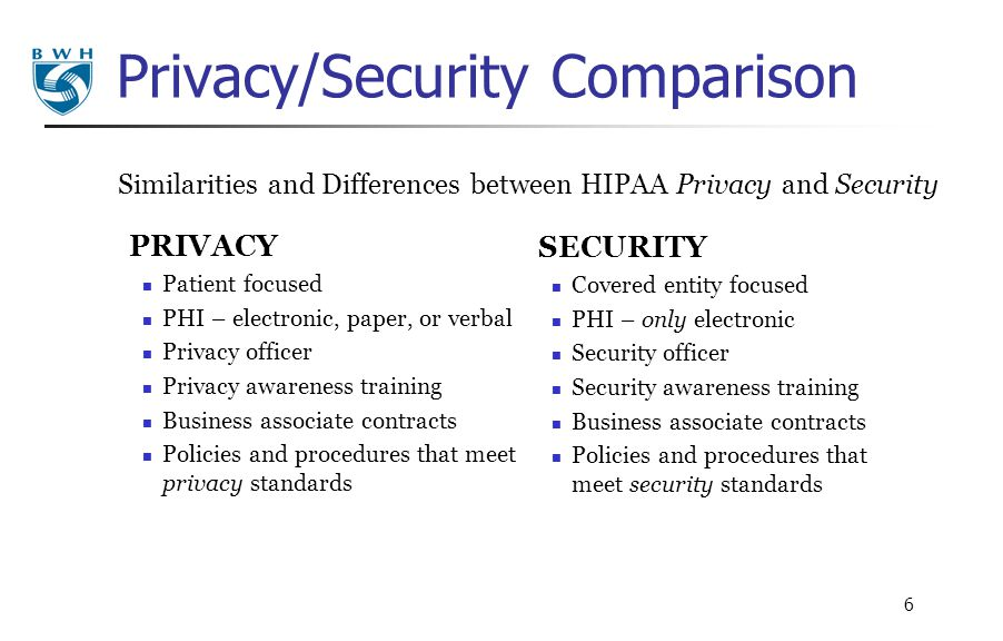 Privacy/Security Comparison