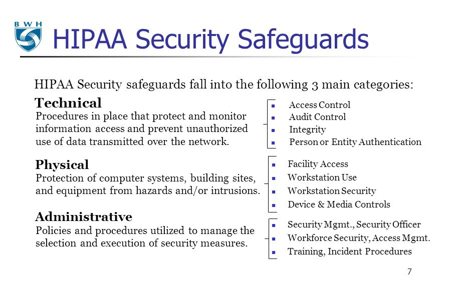 HIPAA Security Safeguards