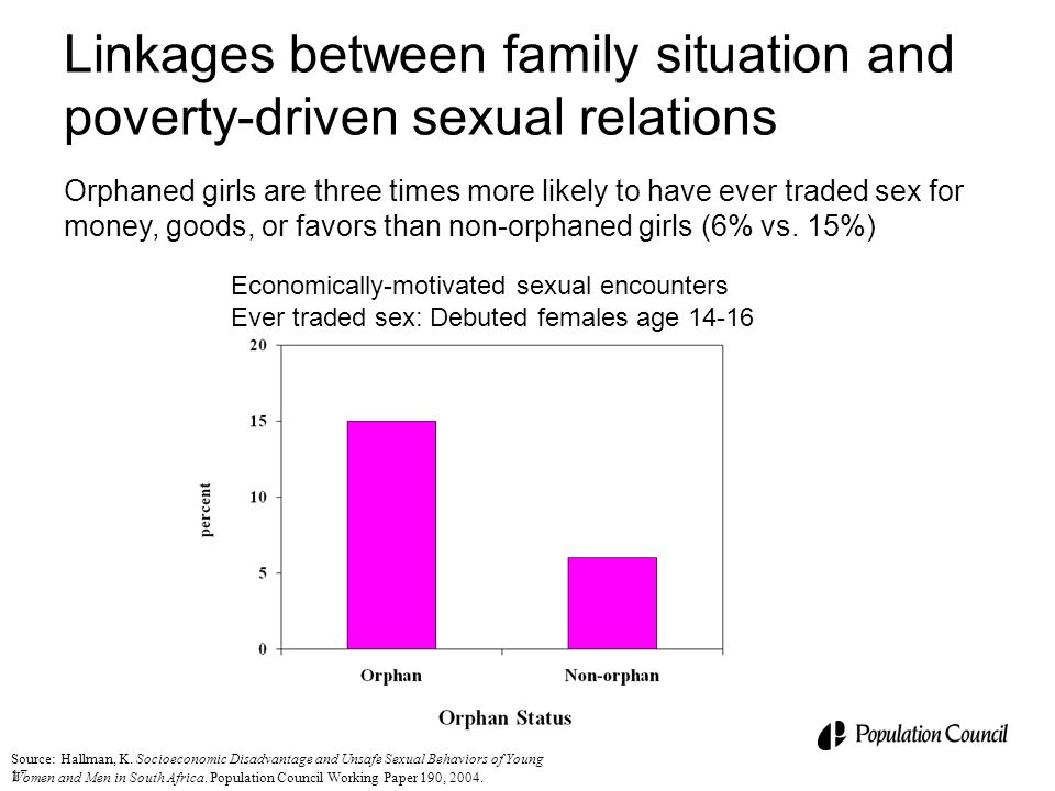 Linkages between family situation and poverty-driven sexual relations