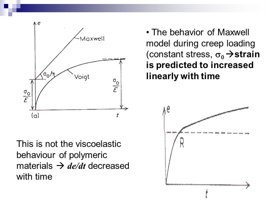 Stress diagram maxwell auto electrical wiring diagram ebb 220 3 model for visco elasticity ppt video online download rh slideplayer com maxwell stress ccuart Gallery