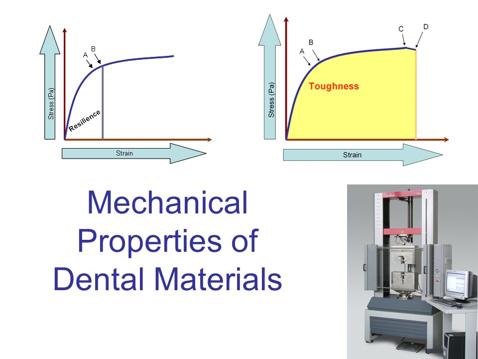 5 mechanical properties of biomaterials_ii(1) (1). Ppt egrb 427.