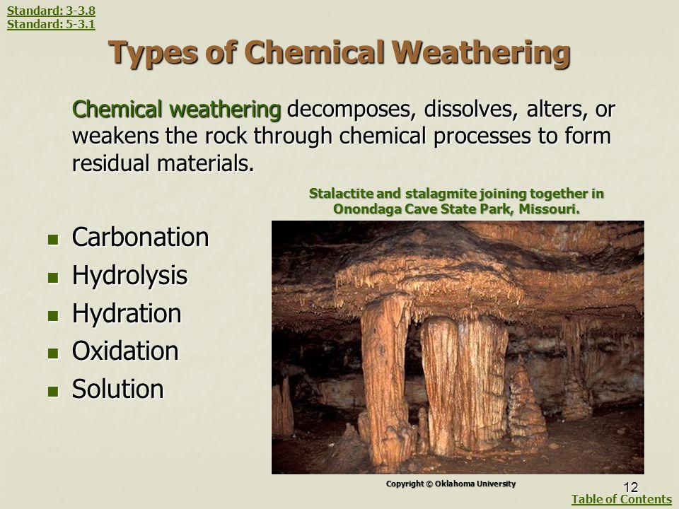 Weathering, Erosion, a...