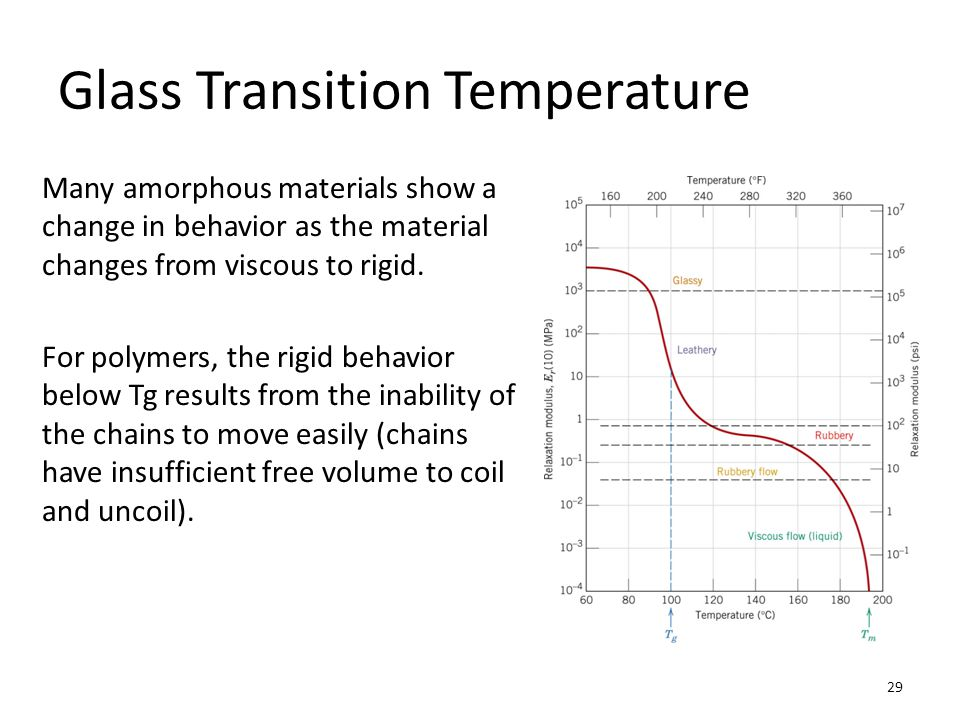 Dealing with Time and Temperature Dependence - ppt video