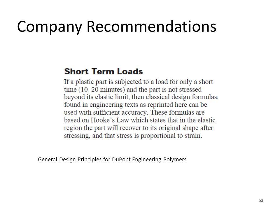 Design Handbook For Dupont Engineering Polymers