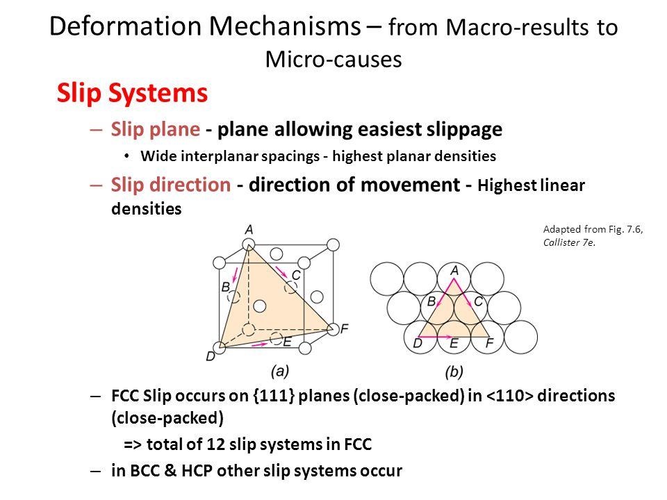 Mechanical Behavior Of Materials Ppt Download