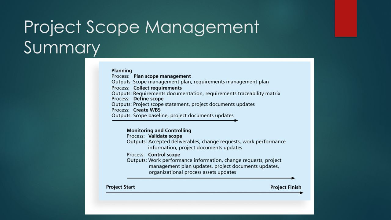 project scope management example pdf