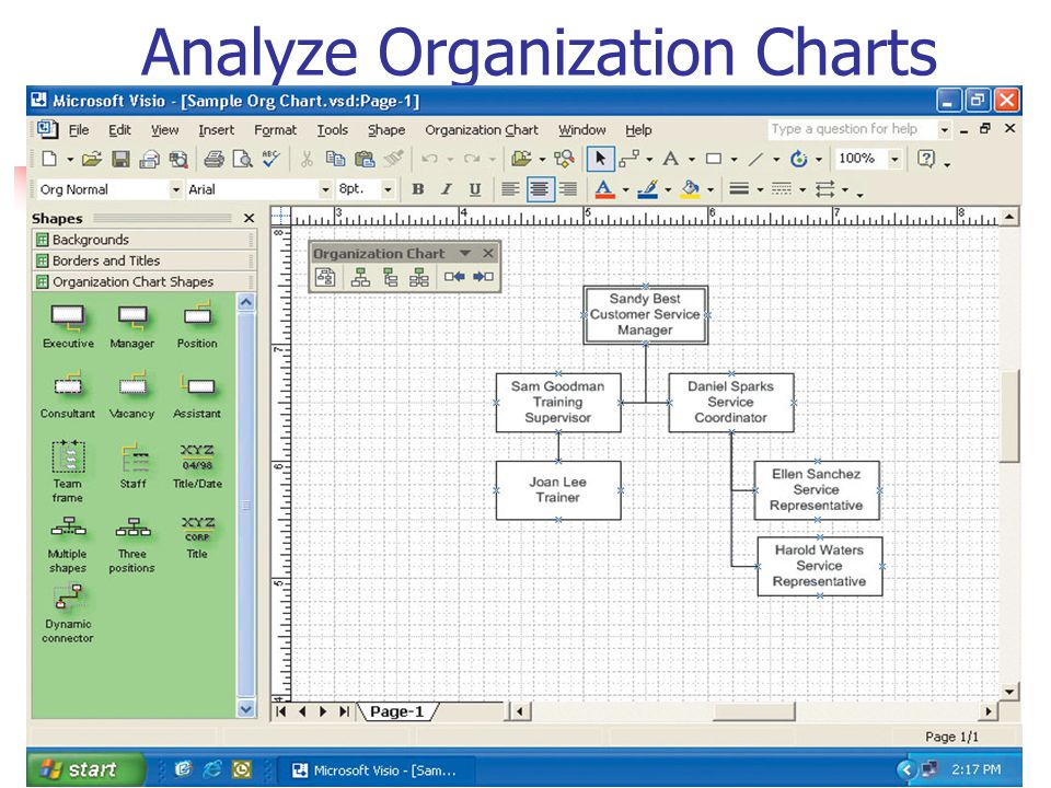 Analyze Organization Charts