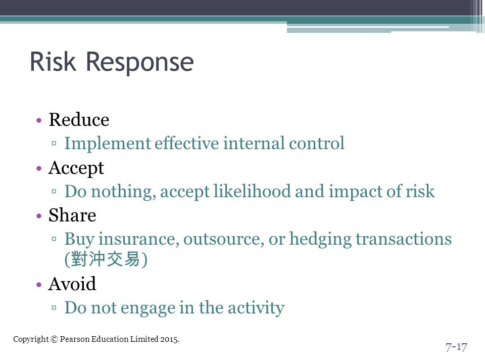 Risk Response Reduce Accept Share Avoid