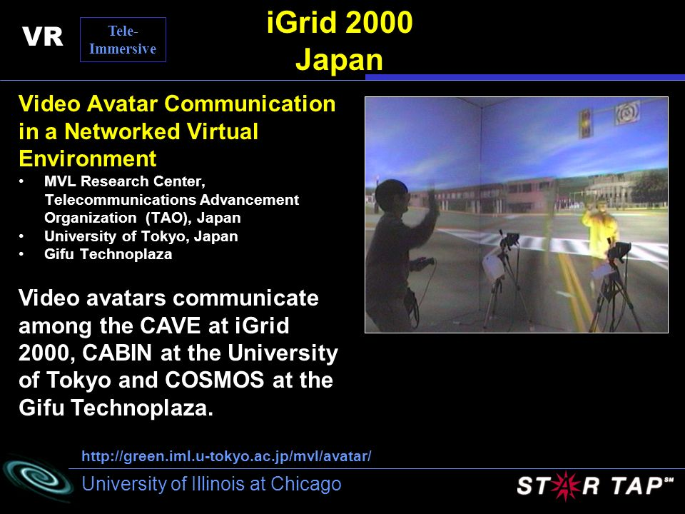 iGrid 2000 Japan VR Video Avatar Communication in a Networked Virtual