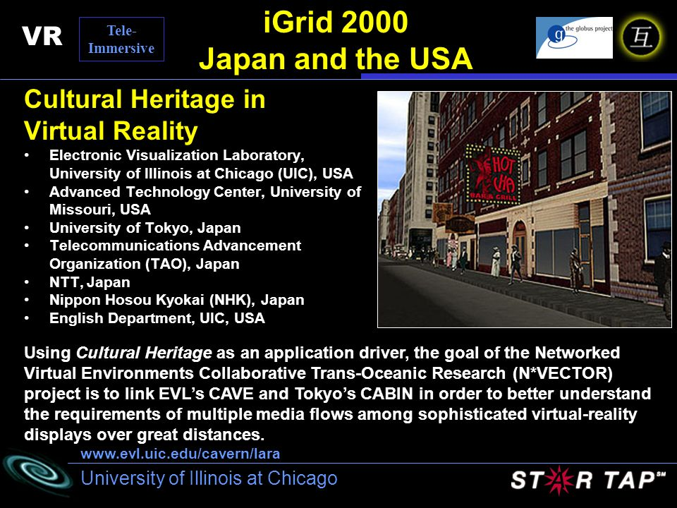 iGrid 2000 Japan and the USA VR Cultural Heritage in Virtual Reality