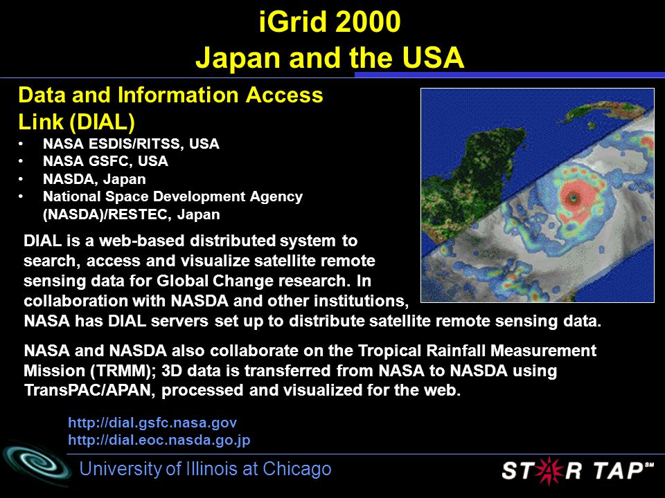 iGrid 2000 Japan and the USA Data and Information Access Link (DIAL)