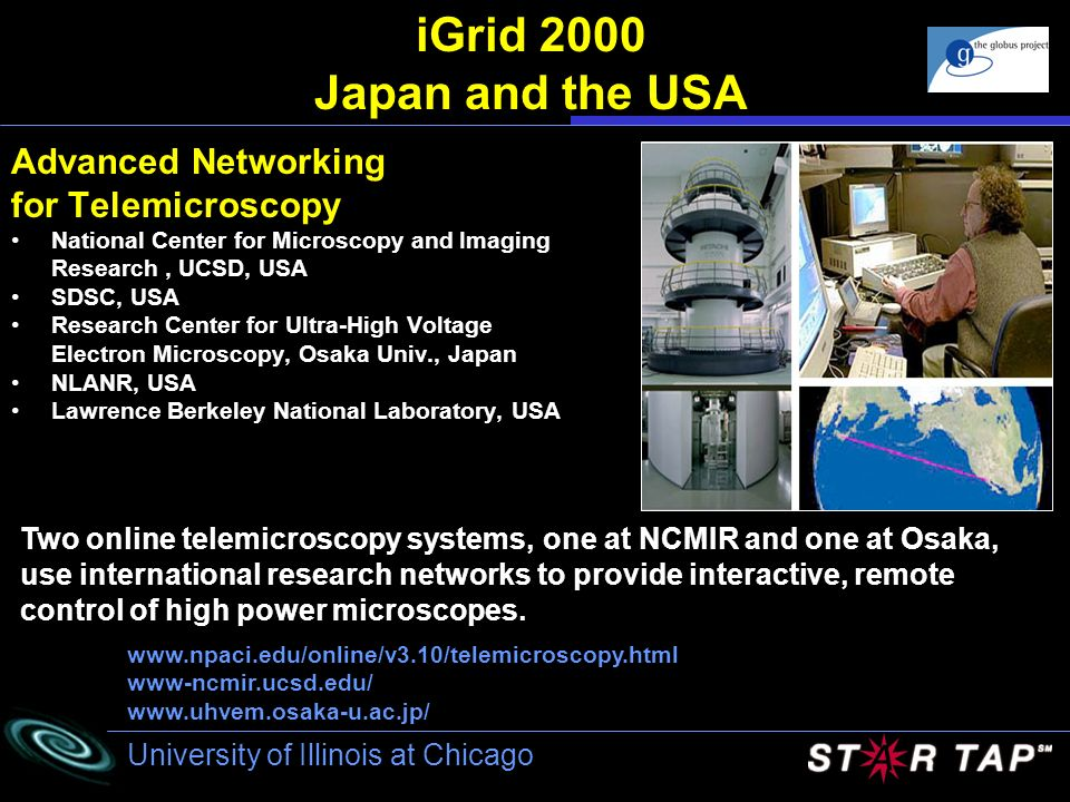 iGrid 2000 Japan and the USA Advanced Networking for Telemicroscopy