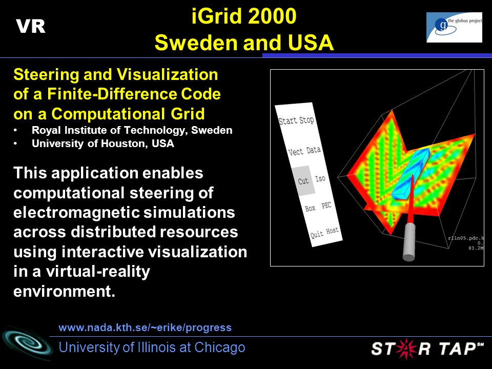iGrid 2000 Sweden and USA VR Steering and Visualization
