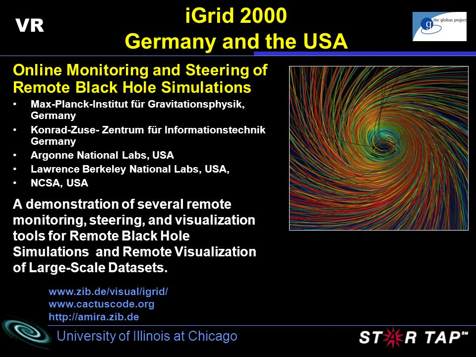 iGrid 2000 Germany and the USA
