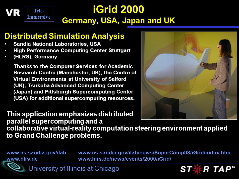 iGrid 2000 Germany, USA, Japan and UK