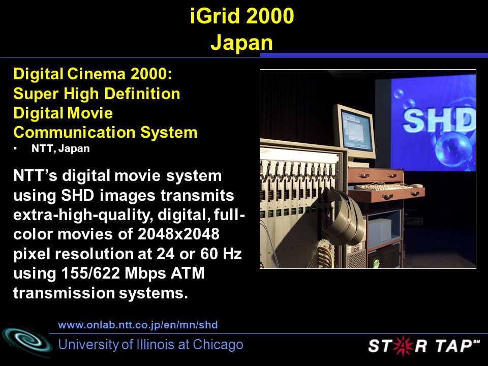 iGrid 2000 Japan Digital Cinema 2000: Super High Definition