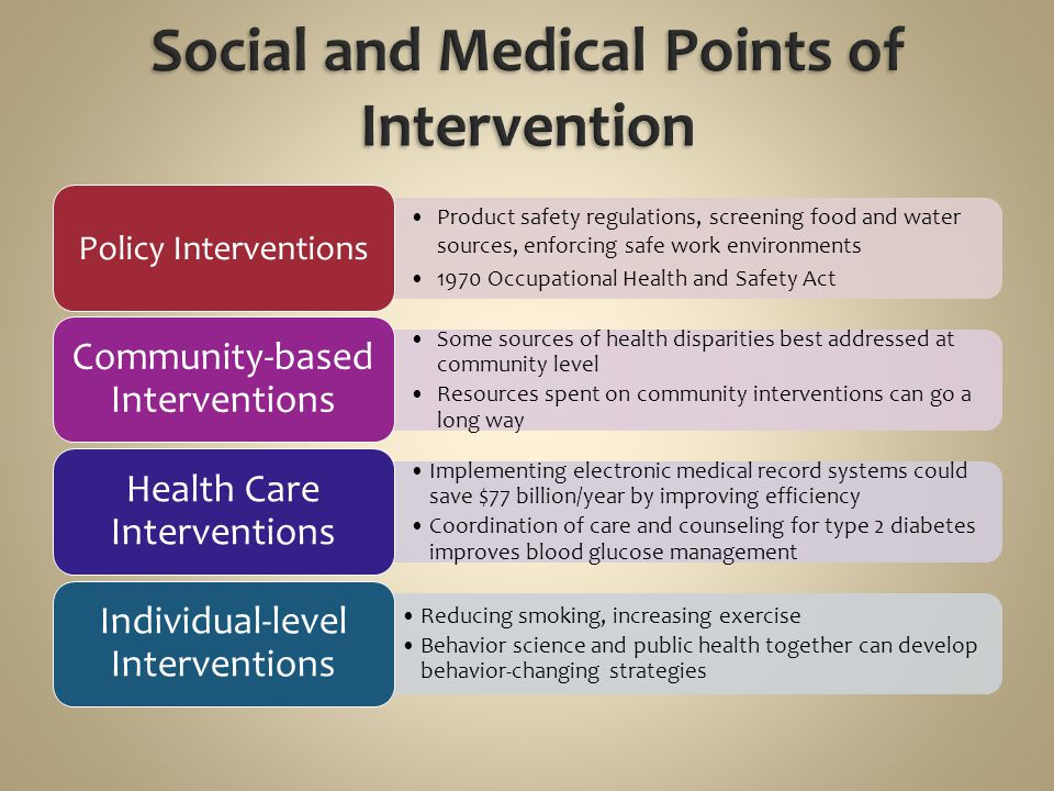 Chapter 2 Foundation Of U S Health Care Delivery Ppt