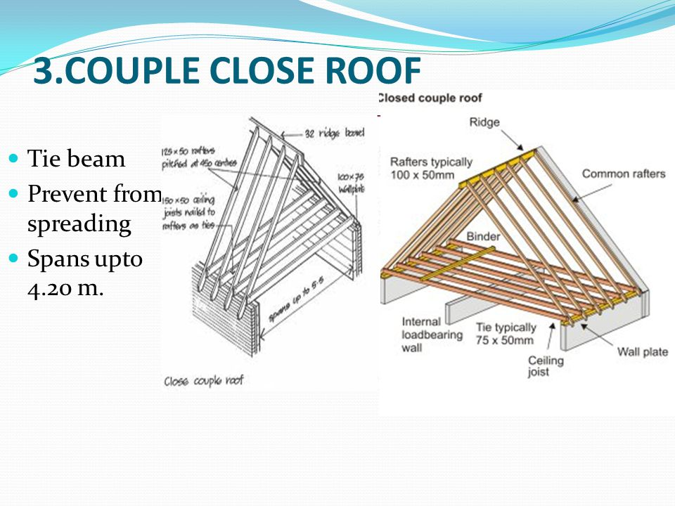 Roofing Ppt Video Online Download
