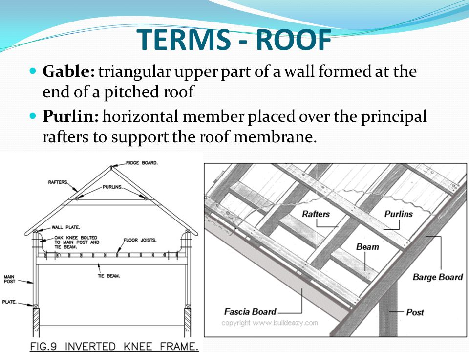 Roofing  - ppt video online download
