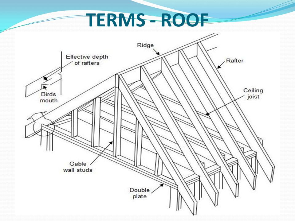 Roofing. - ppt video online download