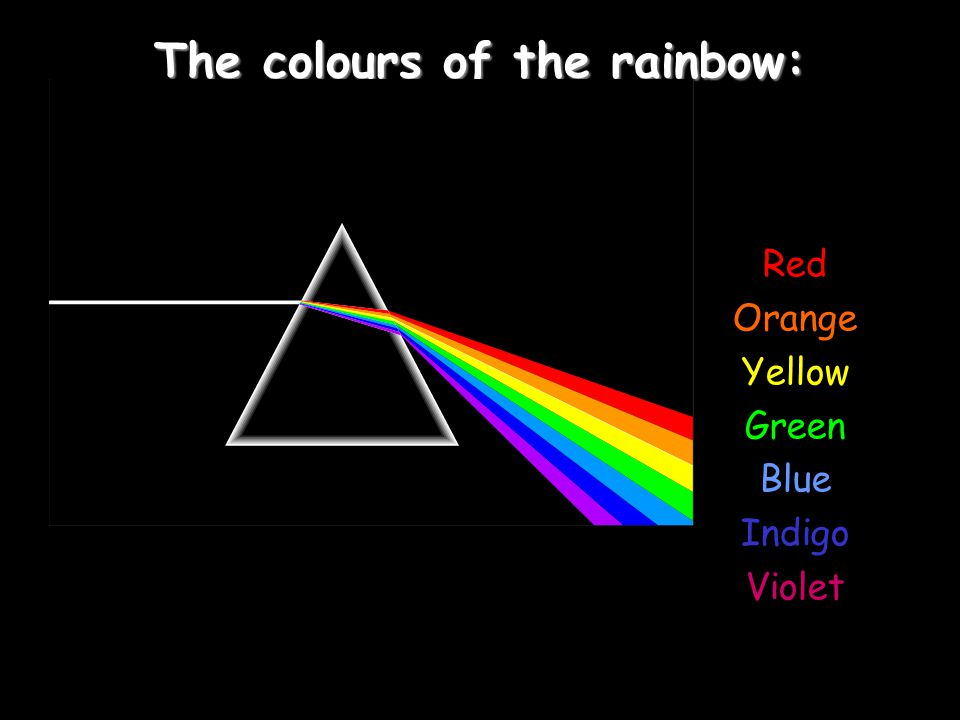 The colours of the rainbow: