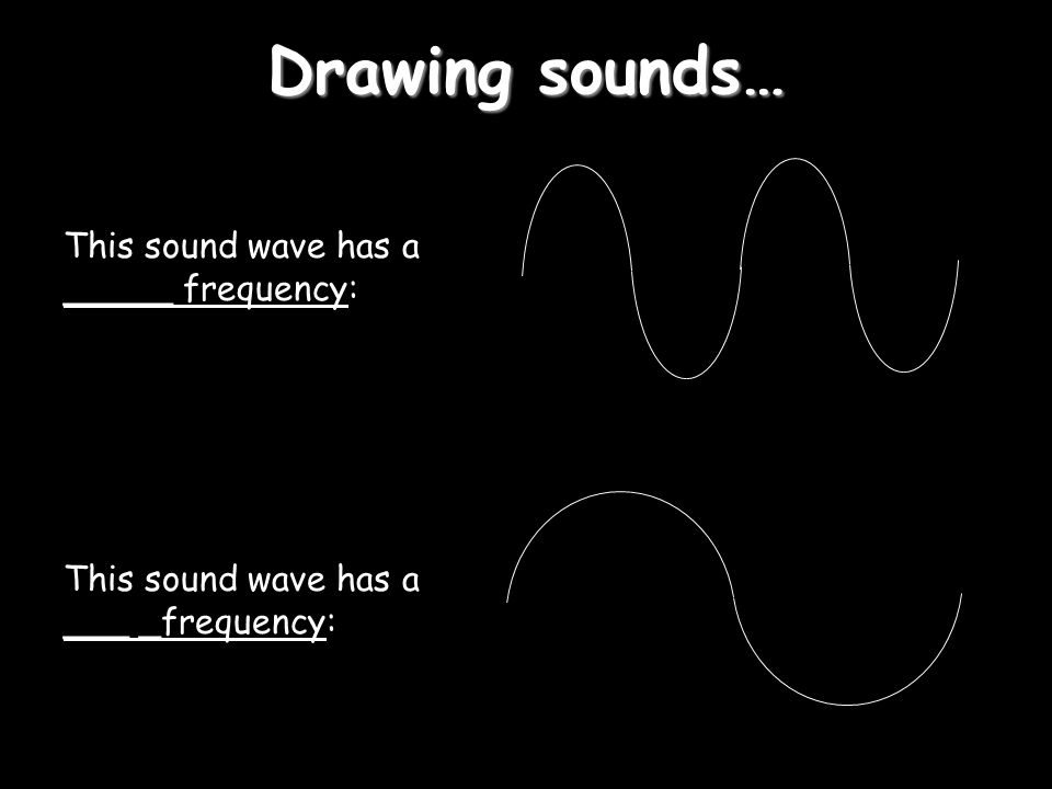 Drawing sounds… This sound wave has a _____ frequency: