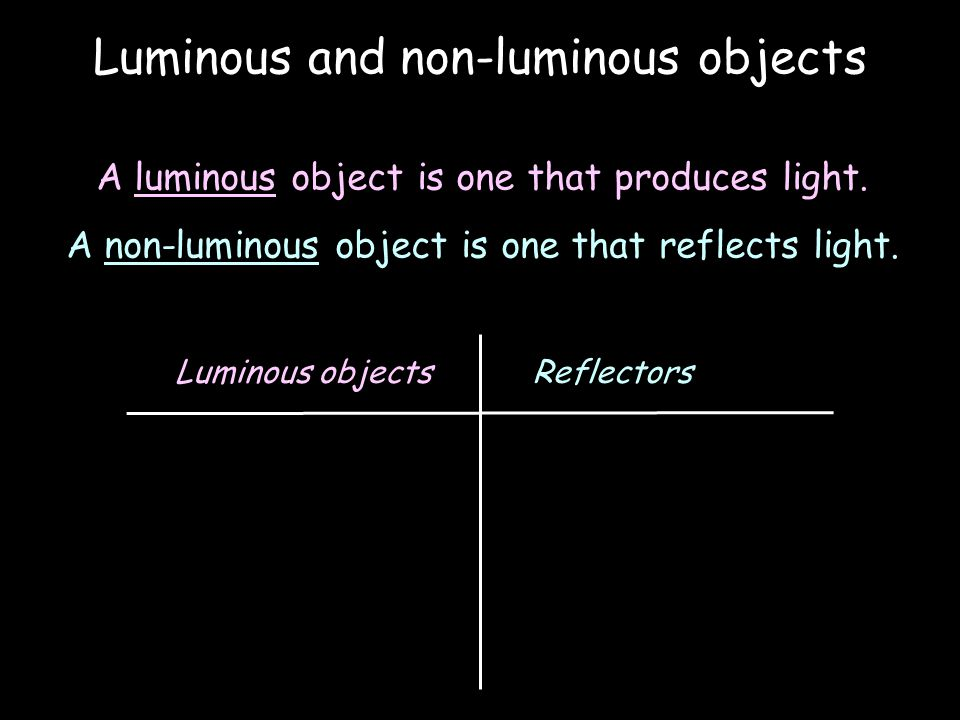 Luminous and non-luminous objects