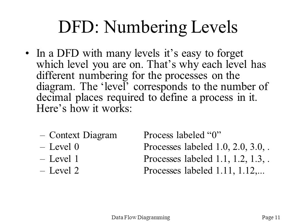 data flow diagram (dfd) review ppt downloaddfd numbering levels