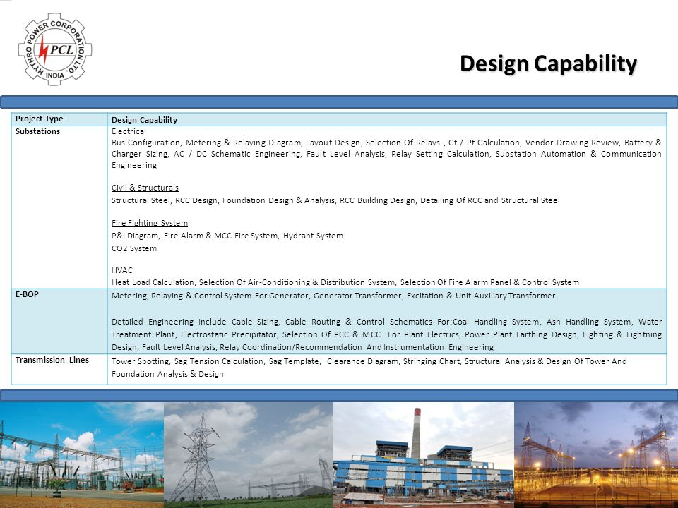 Hythro Power Corporation Limited  - ppt video online download