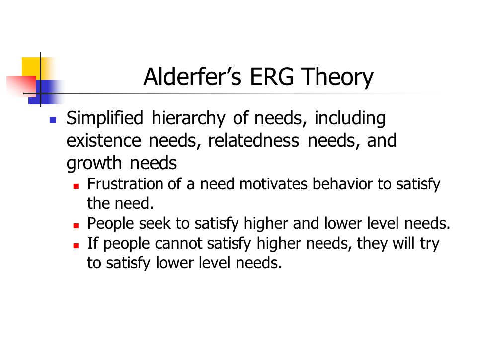 Alderfer's ERG Theory Simplified hierarchy of needs, including existence needs, relatedness needs, and growth needs.