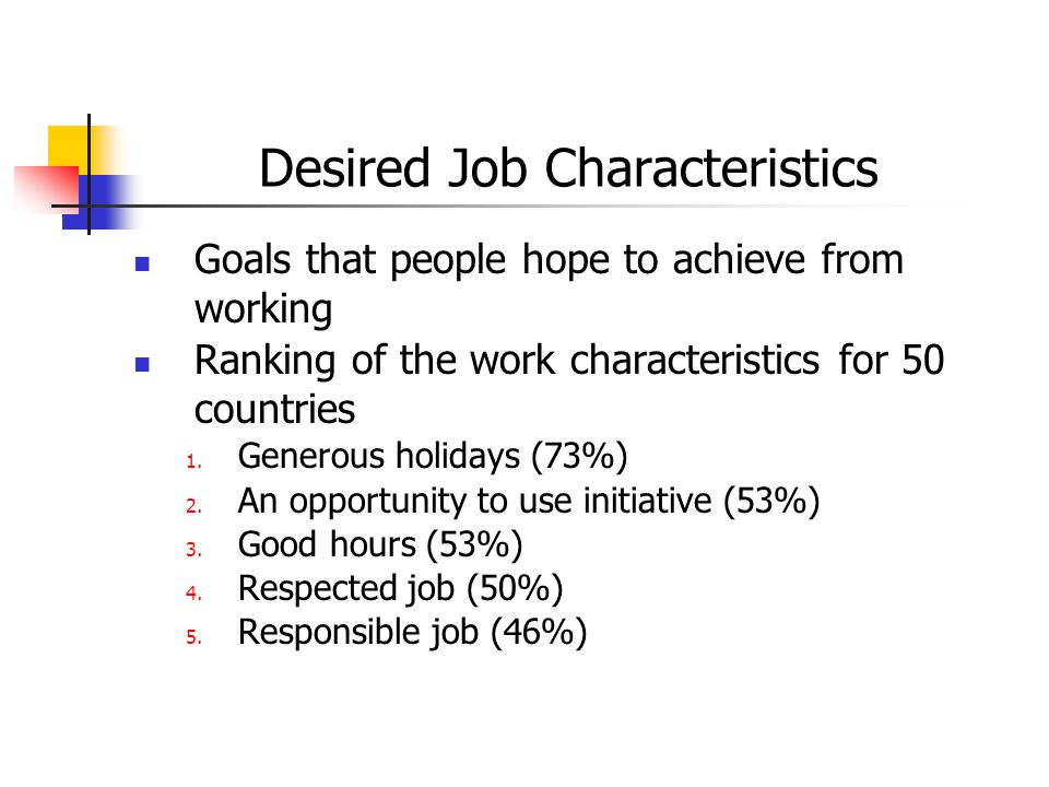Desired Job Characteristics