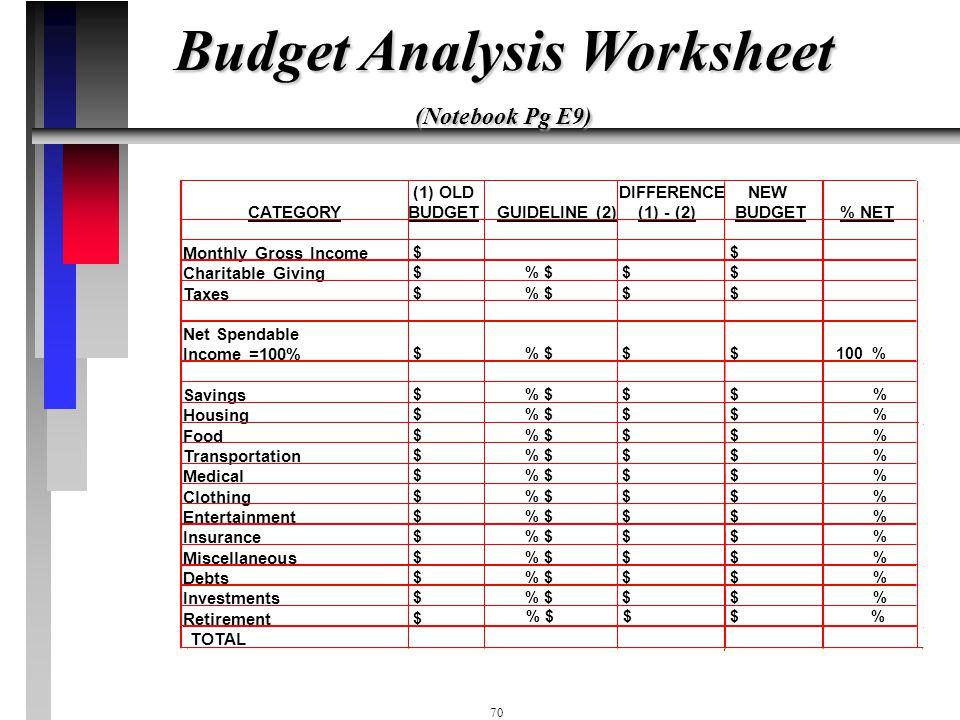 The Generous Heart Of God Budget Workshop Ppt Download