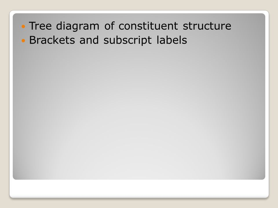 Tree diagram of constituent structure
