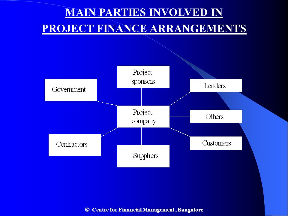 MAIN PARTIES INVOLVED IN PROJECT FINANCE ARRANGEMENTS