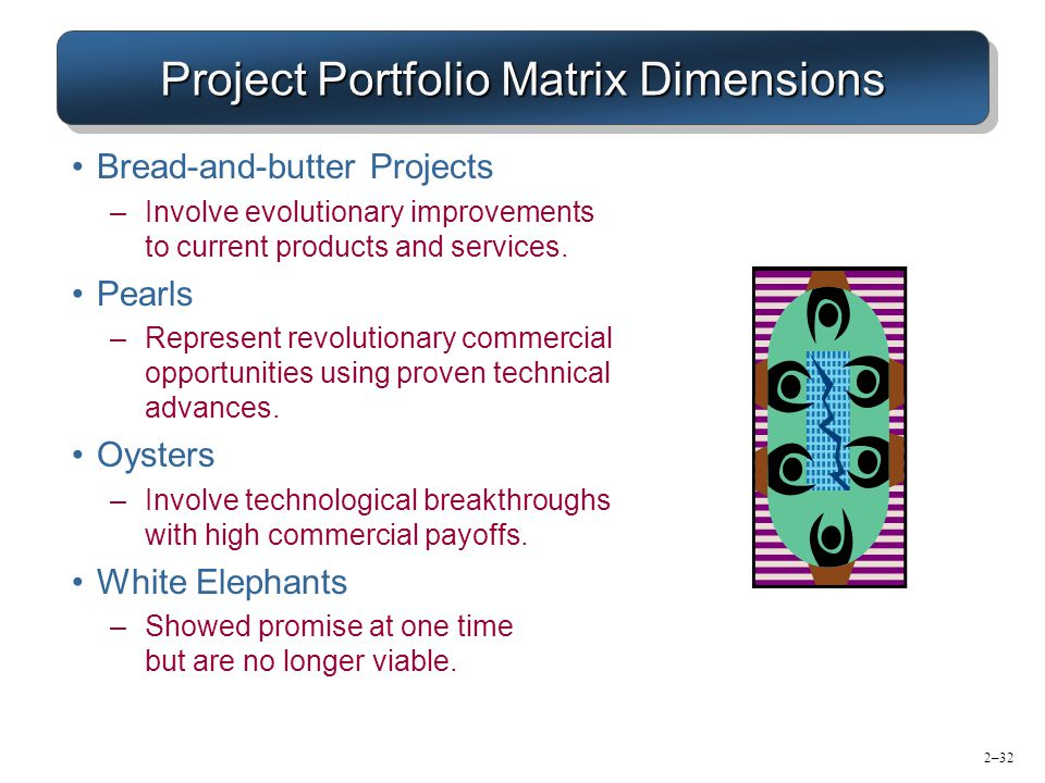 Where We Are Now  Where We Are Now Why Project Managers Need