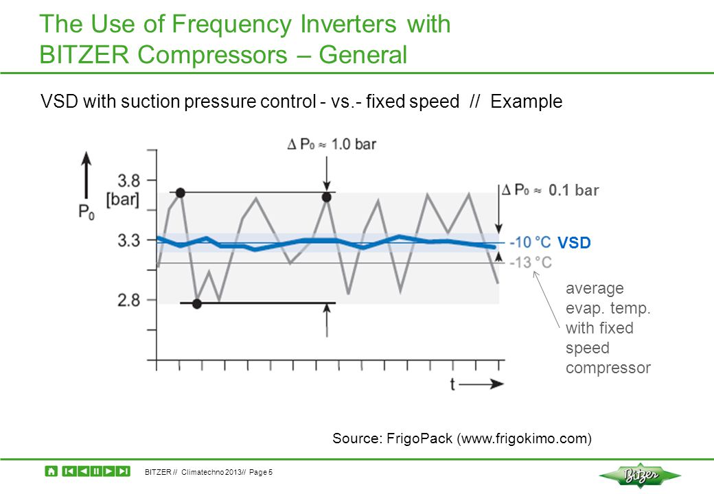 The Use Of Frequency Inverters With Bitzer Pressors €� General: Bitzer Pressor Wiring Diagram At Goccuoi.net